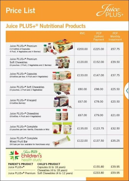Juice Plus price list